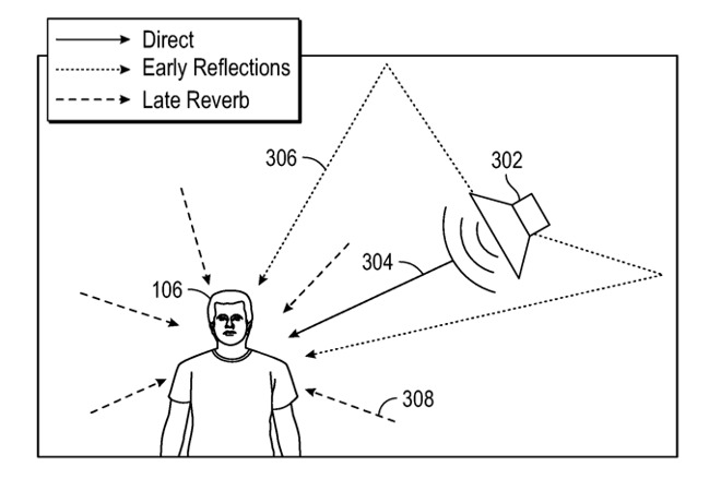 Detail from patent showing direct and reflected audio from speakers