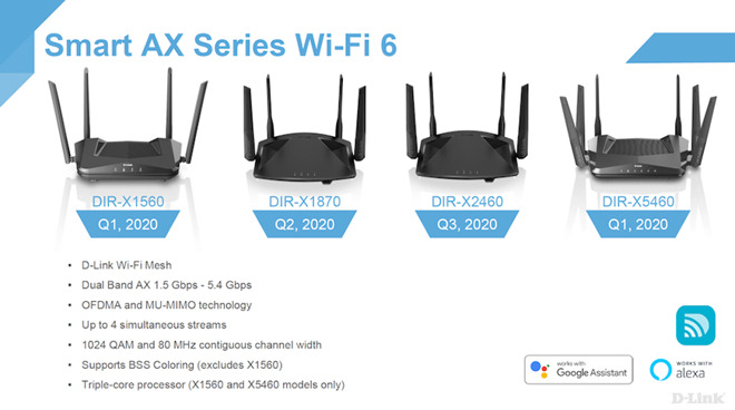 Smart AX series Wi-Fi 6 routers
