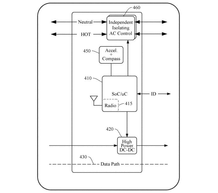 An illustration giving a general idea of each module's internals