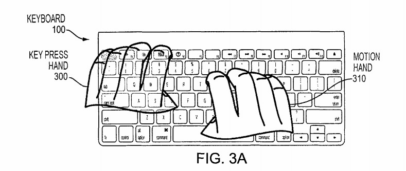 By pressing a key combination with one hand, the other could use the keyboard as a touchpad