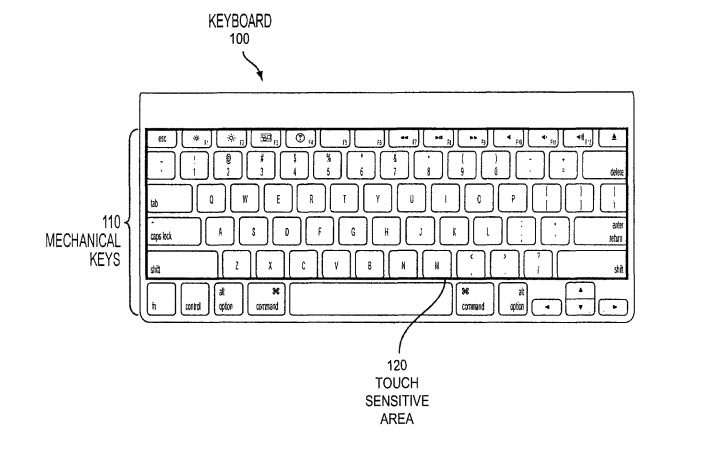 An illustration of where the touch-sensitive keys would be on a typical Apple keyboard