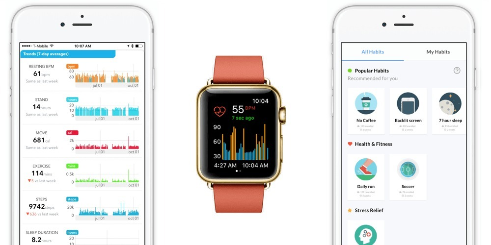 Apple Watch users can monitor their body's response to COVID-19, flu with Cardiogram app
