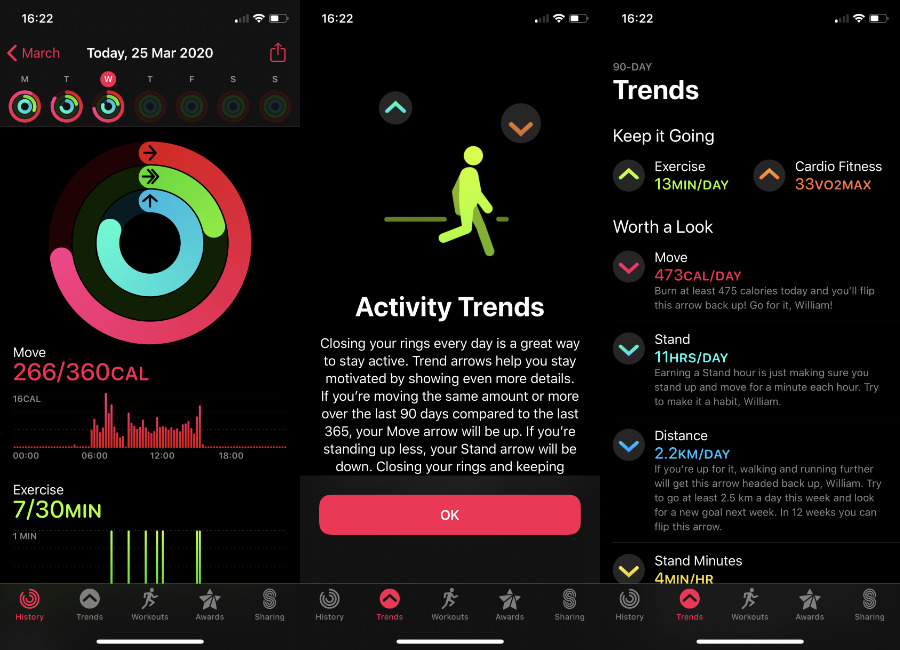 How to find the best calorie count goal for you. L-R: open Activity on iPhone, tap Trends, read the recommendations