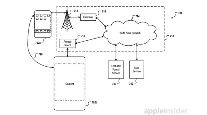 Detail from a patent regarding how a device such as AirTags could work remotely