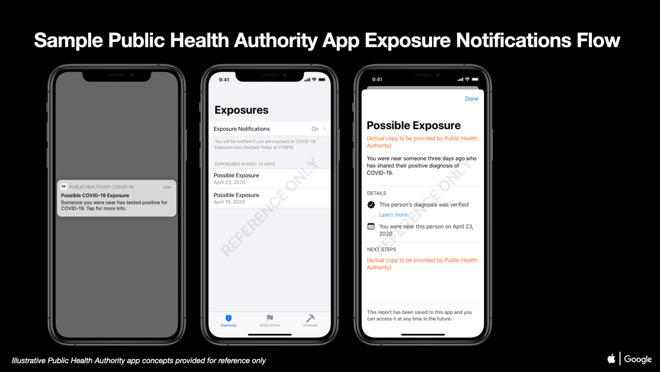 iOS Exposure Notification samples