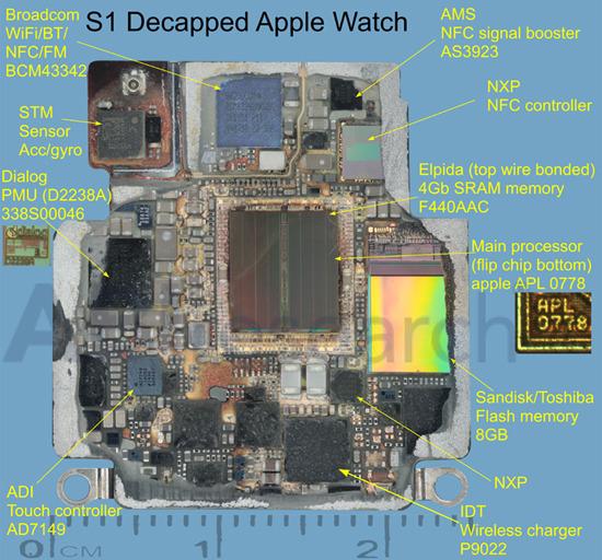 Apple S1 inside