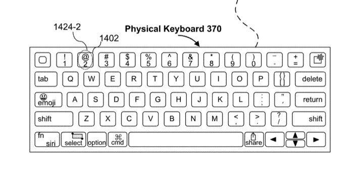 An example of a keyboard layout with dedicated