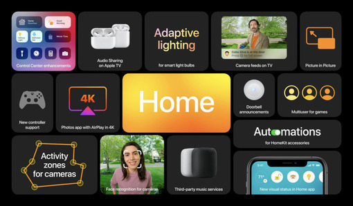 Home announcements from WWDC