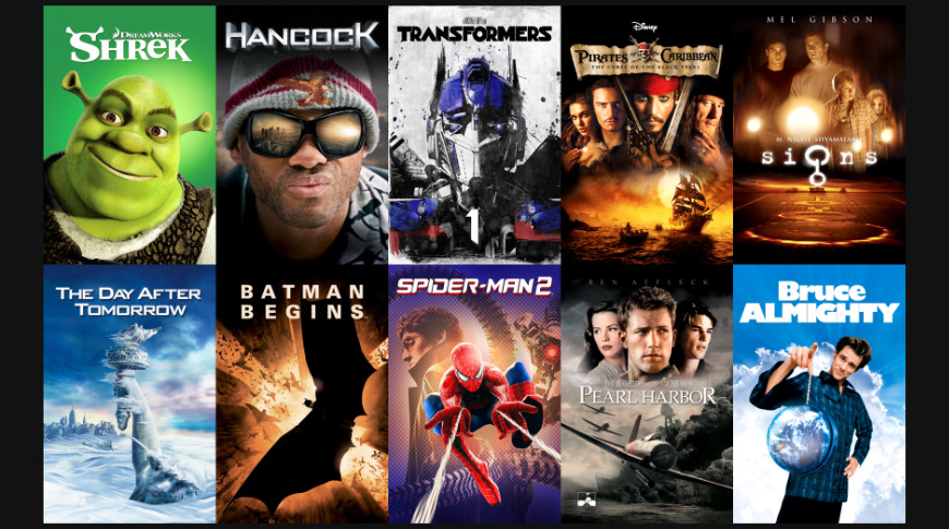 2000s Summer Blockbusters