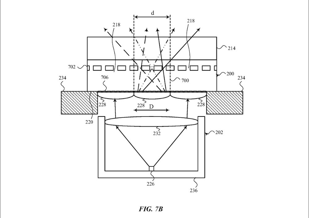 An illustration of the micro-lens array and transparent aperture setup. Credit: USPTO
