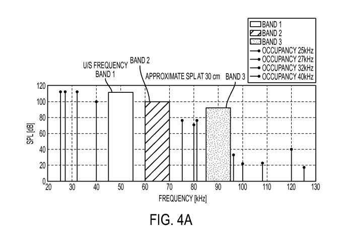 The patent explains it would search for uncluttered frequencies before it tries ultrasonic position detection.