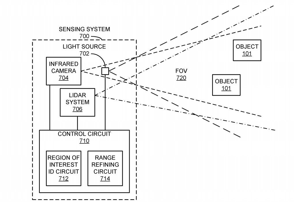 The IR system could be used in tandem with another, such as LiDAR.