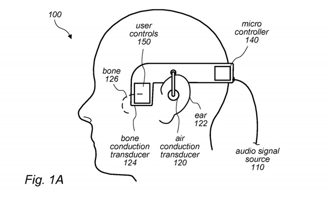 An example of a headset that incorporates bone conduction with normal earphone usage