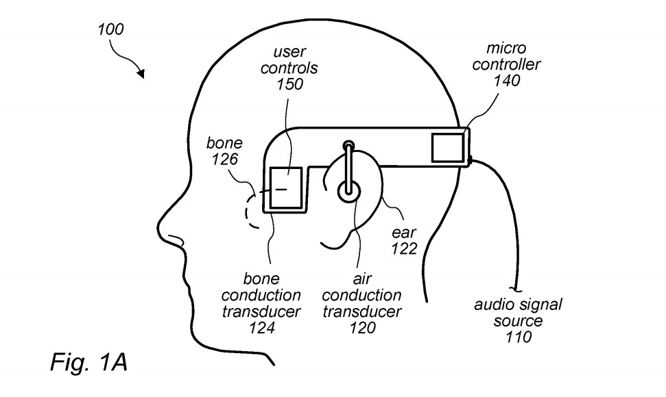 An example of a headset that incorporates bone conduction with normal earphone usage.