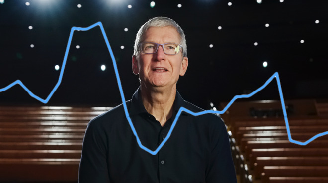 Tim Cook at WWDC, superimposed with a chart showing year on year iPhone revenue change