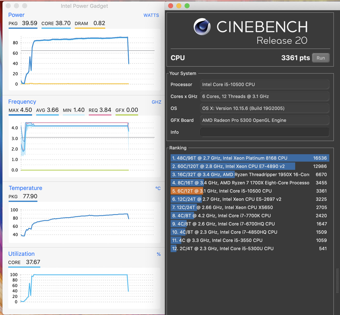 Cinebench R20 while monitoring performance with Intel Power Gadget