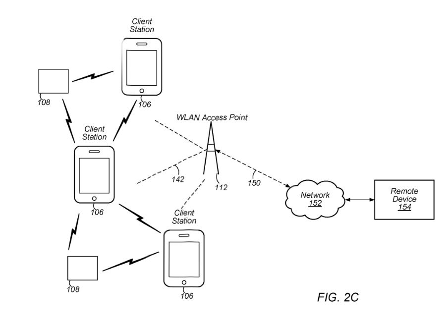 Detail from the patent illustrating how devices and networks could integrate together.