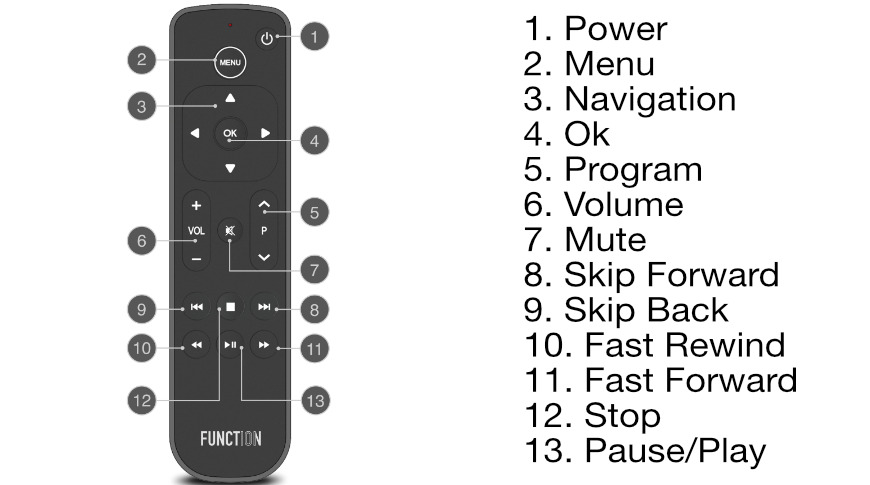 Button Remote buttons