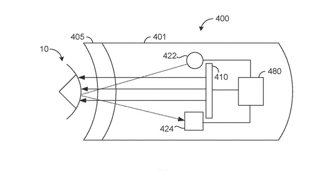 Detail from the patent showing how light may be projected onto an eye and the reflections detected