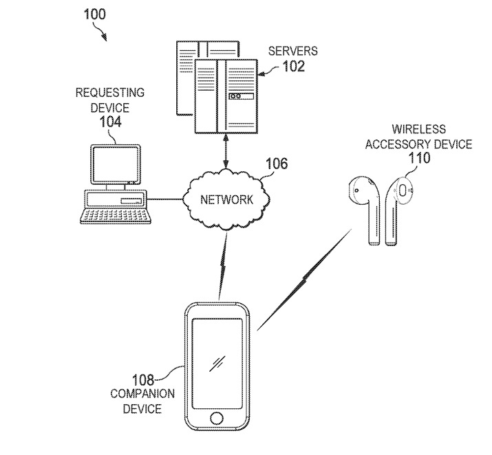 Detail from patent showing the use of a network to locate devices