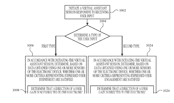 Detail from the patent application showing the start of determining whether a user wanted to activate Siri or not