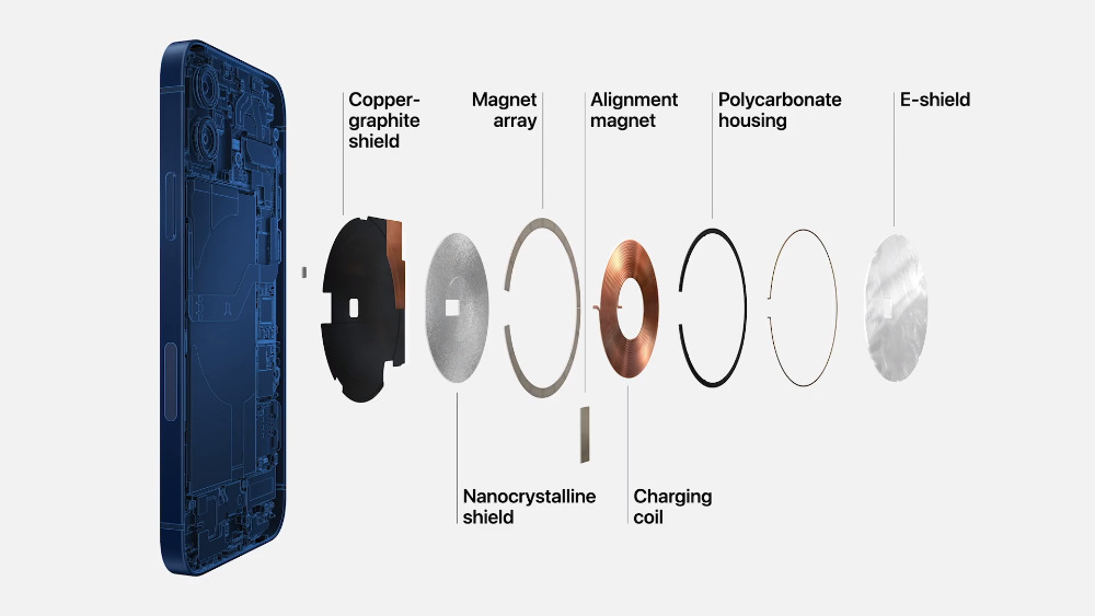 How Apple's new MagSafe wireless charging works