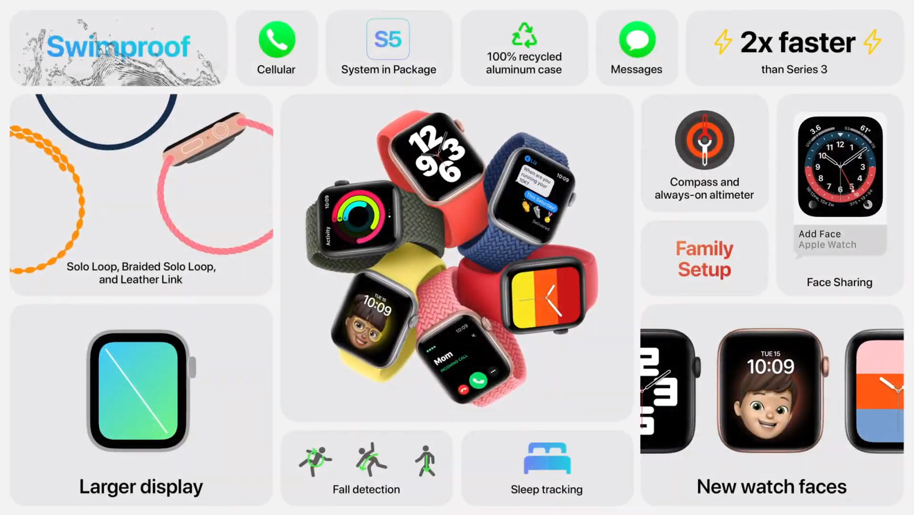 Features of Apple's new Apple Watch SE