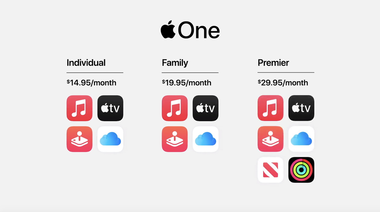 Apple One Bundles Its Subscription Services, Starting at $15 Per Month