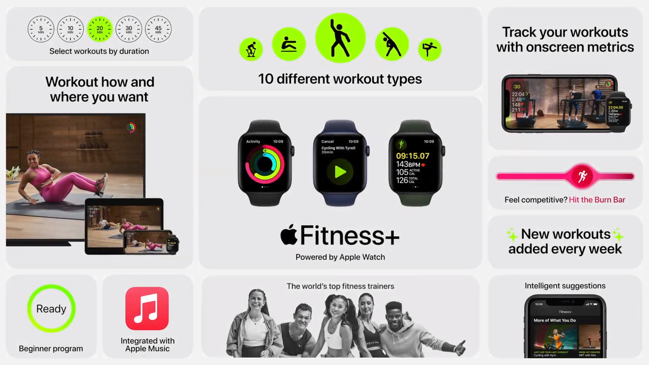Fitness+ helps keep Apple Watch wearers active