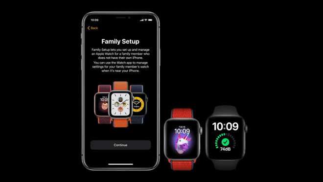 Detail of how Family Setup works on iOS