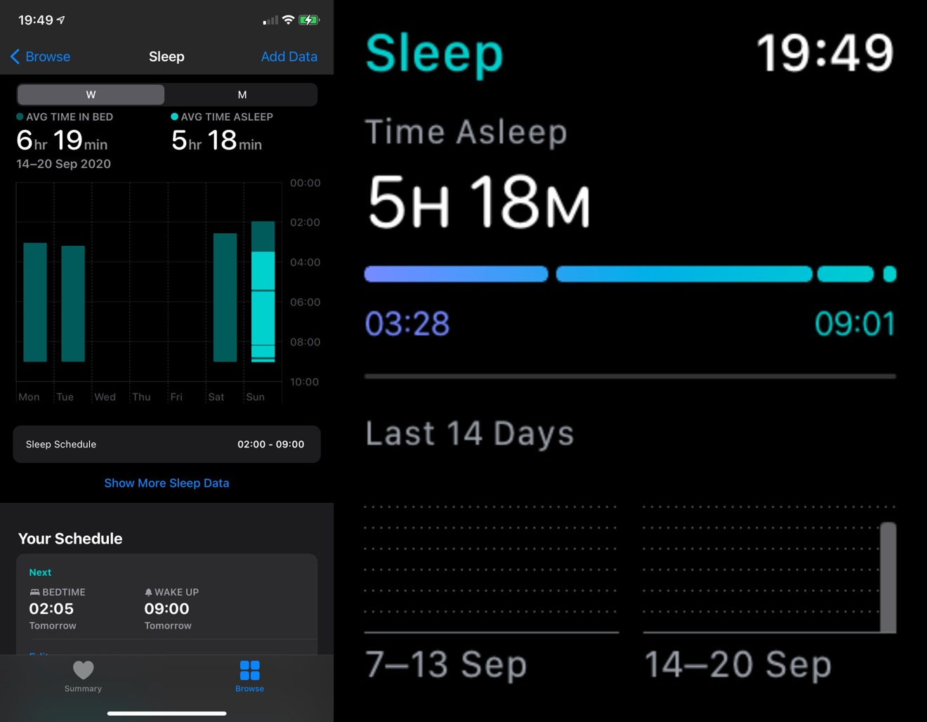 Both the Apple Watch and iPhone offer sleep tracking data.