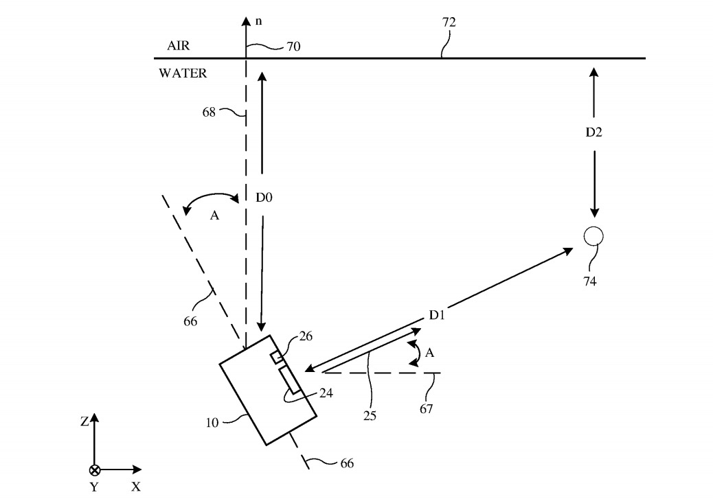 Some of the data points Apple's patent suggests have to be taken into account for producing an ideal underwater photo.