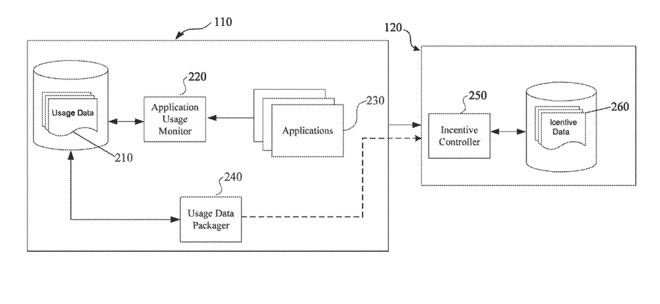 Detail from the patent showing how app usage could be tracked