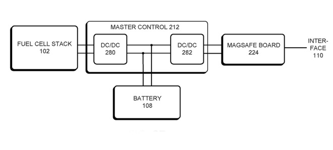 Detail from the patent. Notice the Magsafe reference