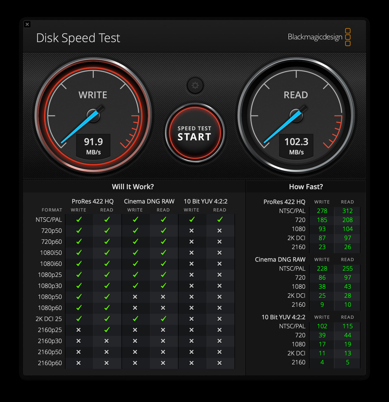 Blackmagic Disk Speed Test for the Synology DS420+.