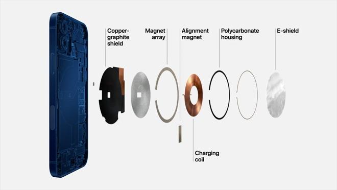Various MagSafe internal components