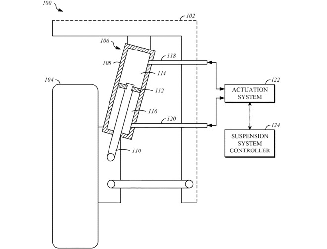 Apple's suspension consists of a hydraulic actuator.