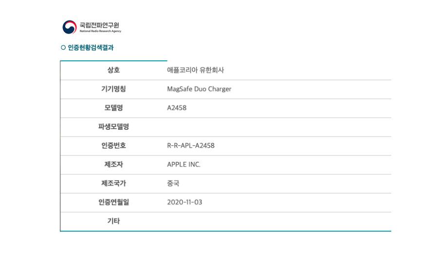 Detail from the Korean regulator's database