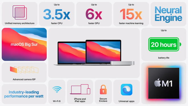 Everything Apple announced at the One More Thing event