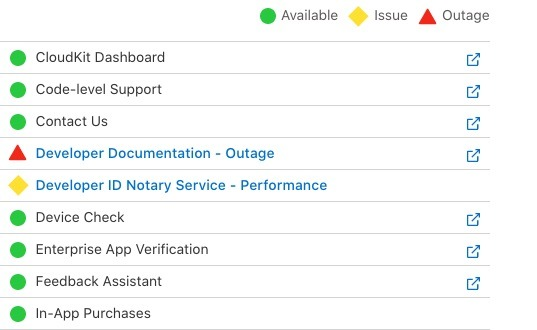 Apple's system status page as of 4:50 p.m. Eastern.