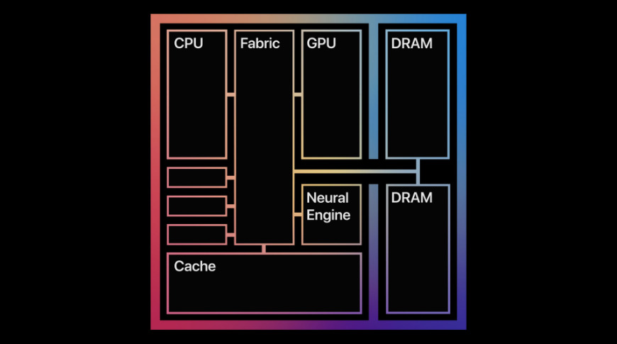 Apple diagram of the M1 chip