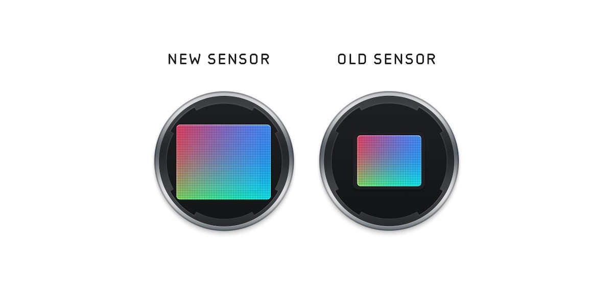 The iPhone 12 Pro Max's sensor versus the iPhone 11 Pro Max sensor. Credit: Sebastiaan de With