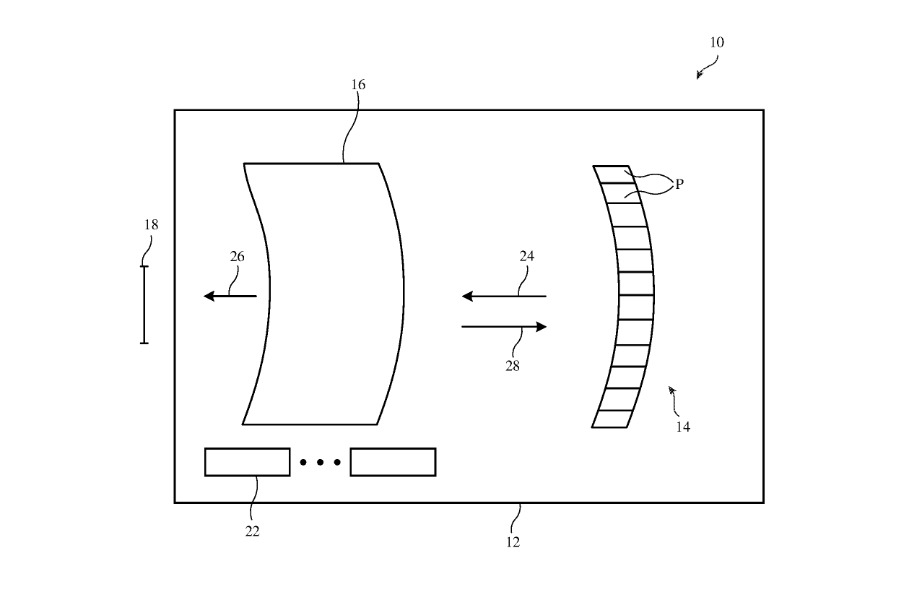 Detail from the patent application. Light coming from the strip of display pixels (far right) passes through a lens, thereby potentially wasting the energy that isn't seen by the user