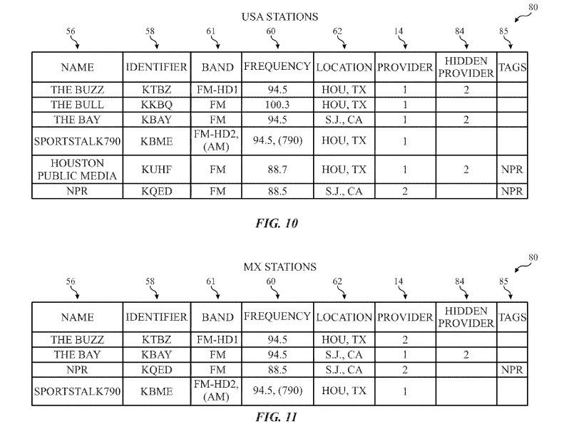 Пример каталога радиостанций с возможностью поиска.  Кредит: Apple
