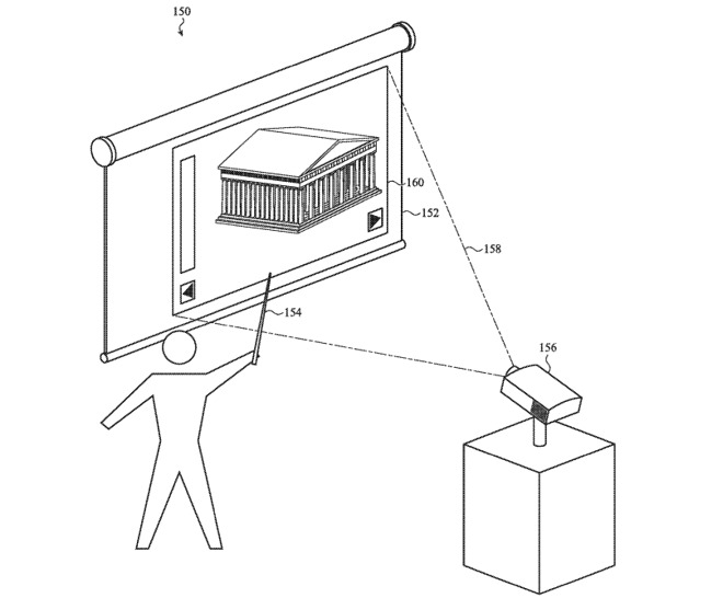 A sensing projector may be able to trigger interactions from a stylus touching a surface.