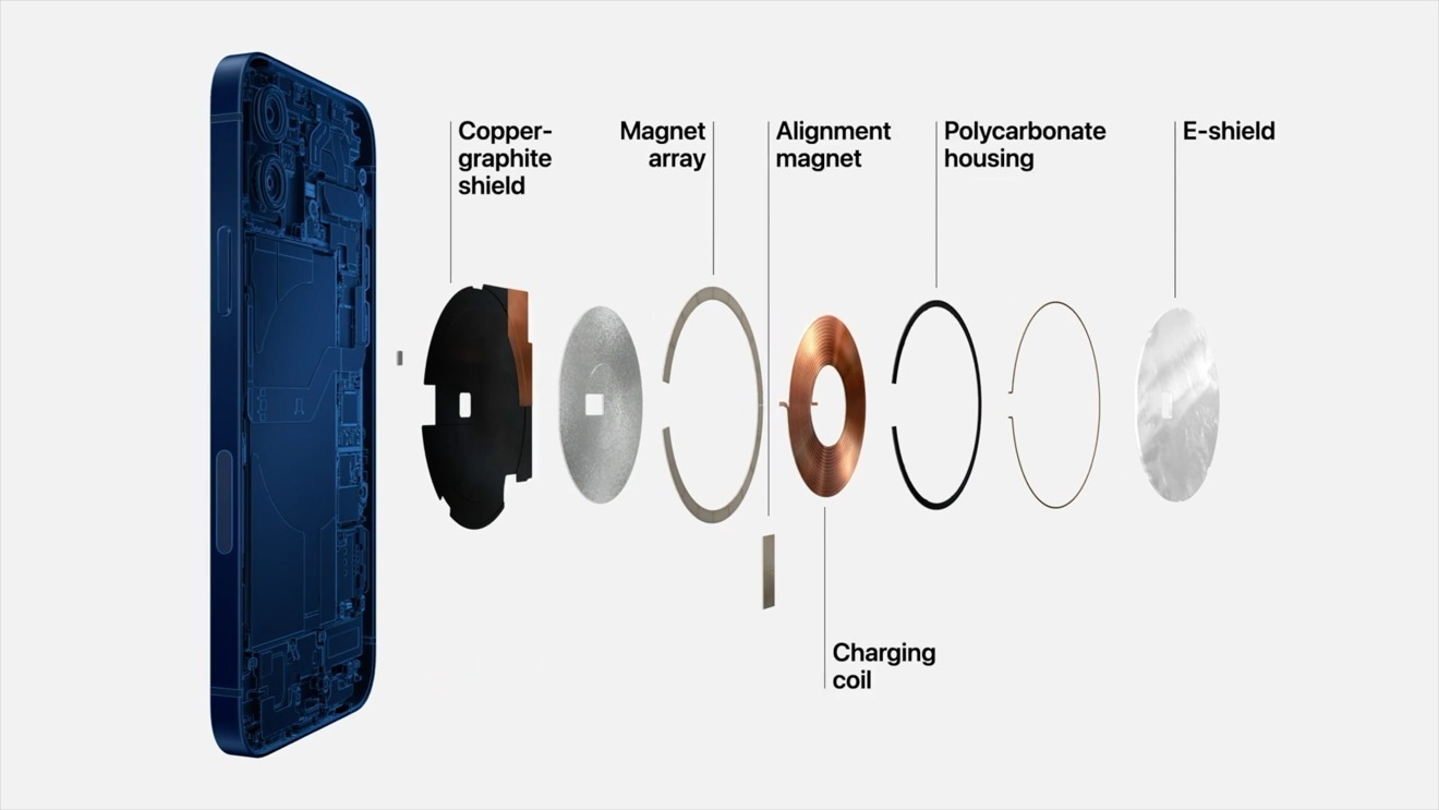 The charging coil in an iPhone is quite small, and is located in the middle of the rear casing.
