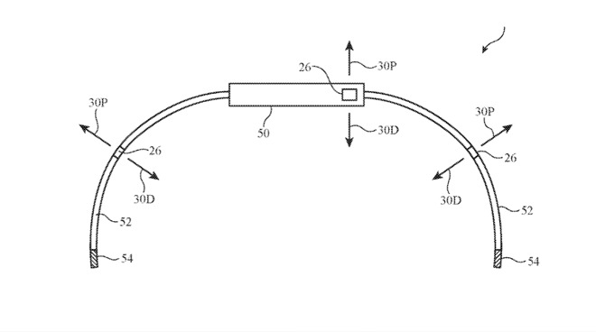 A future Apple Watch could feature a strap that has camera lenses embedded in it