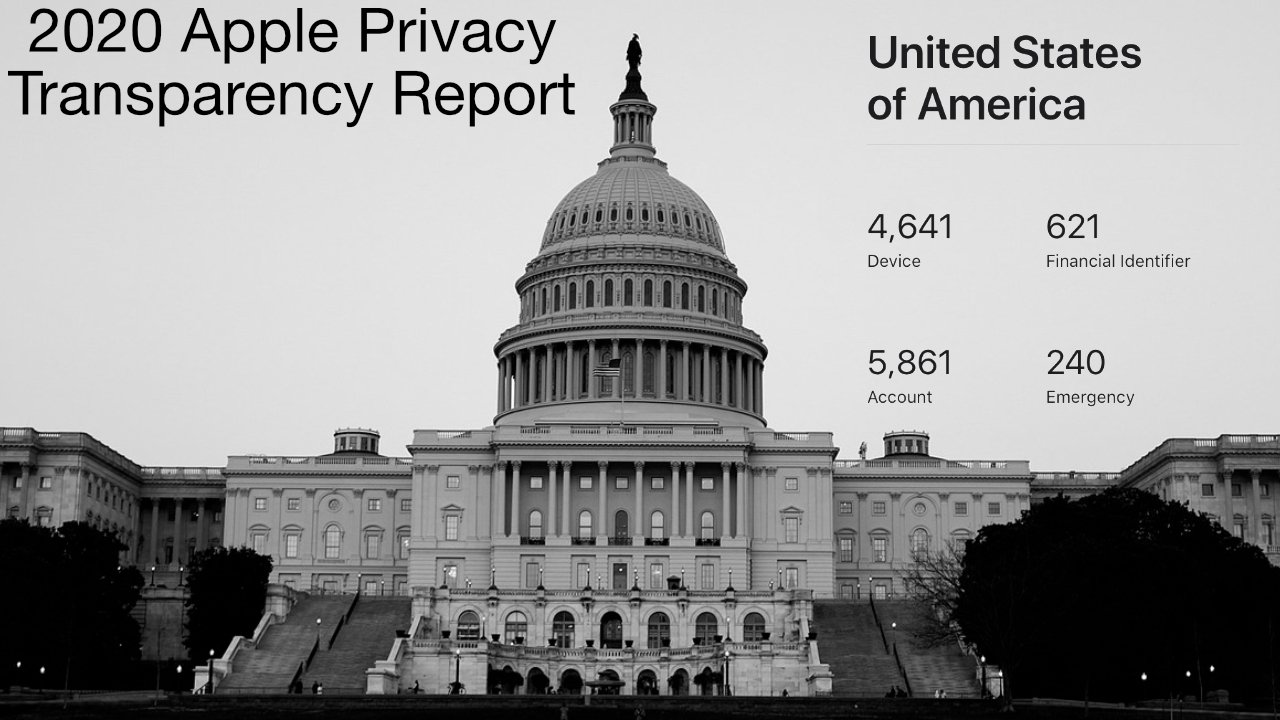 Number of requests made by the US government to Apple in 2020