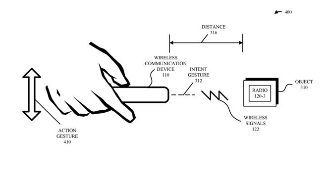 Gestures could be used to initiate the control of a specific device, as well as to instruct the kind of adjustment the user wants to perform.