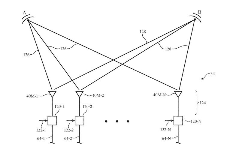 Деталь из патента, показывающая, как можно использовать фазированную решетку для приема беспроводных сигналов.